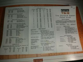 Dec Pdp - 8e/f/m Ts/8 Time Share - 8 Vintage Computer Pocket Guide